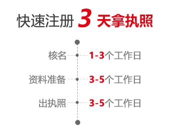 在重庆开一家公司,办理营业执照需要的流程!